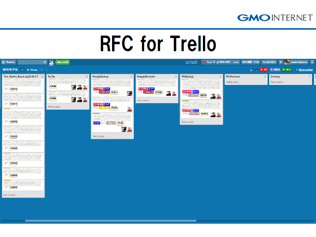 RFC4Trello