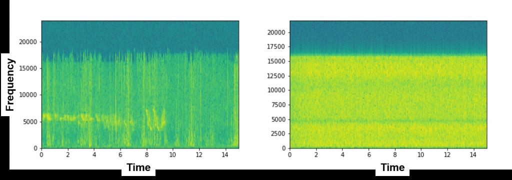 転移学習(Transfer learning)の紹介:音声分類版で山での池と